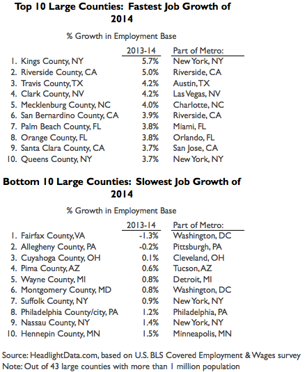 Large County Job Growth Table