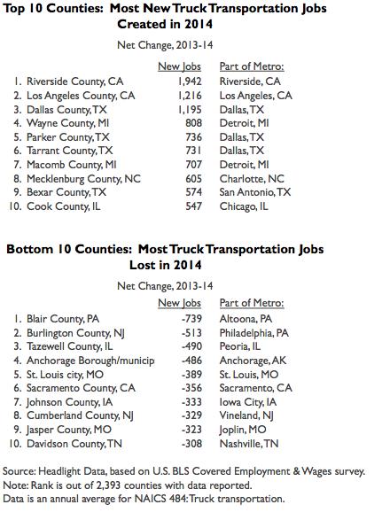 Truck Transportation table