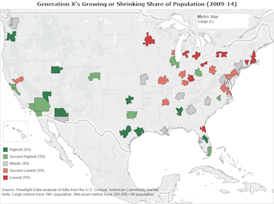 Large Generation X's Growing or Shrinking Share of Population (2009-14)