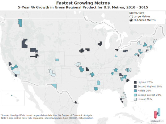 fastest-growing-metros